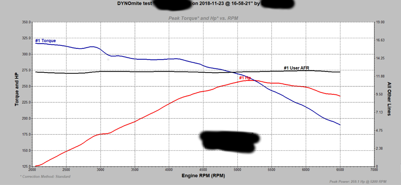 Apr Stage 2 Gti Dyno Question Golfmk7 Vw Gti Mkvii Forum Vw Golf R Forum Vw Golf Mkvii Forum