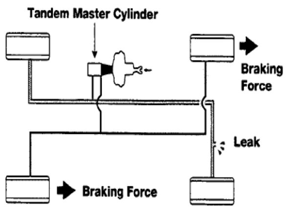 dual diagnal brake.jpg