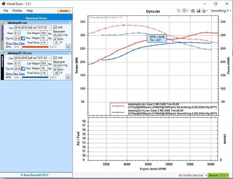 COBB Log Comparison Thread - Page 46 - GOLFMK7 - VW GTI