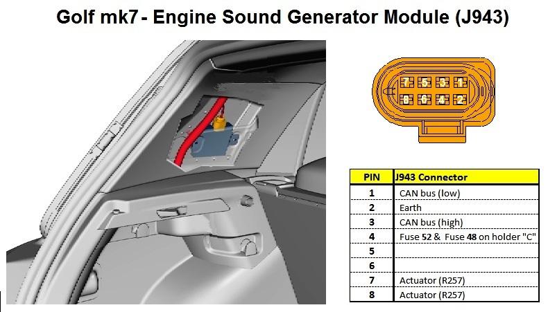 Soundaktor adjustment via VCDS - GOLFMK7 - VW GTI MKVII Forum / VW