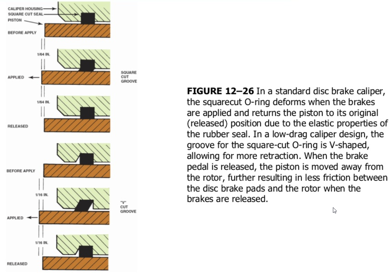 low drag caliper function.png