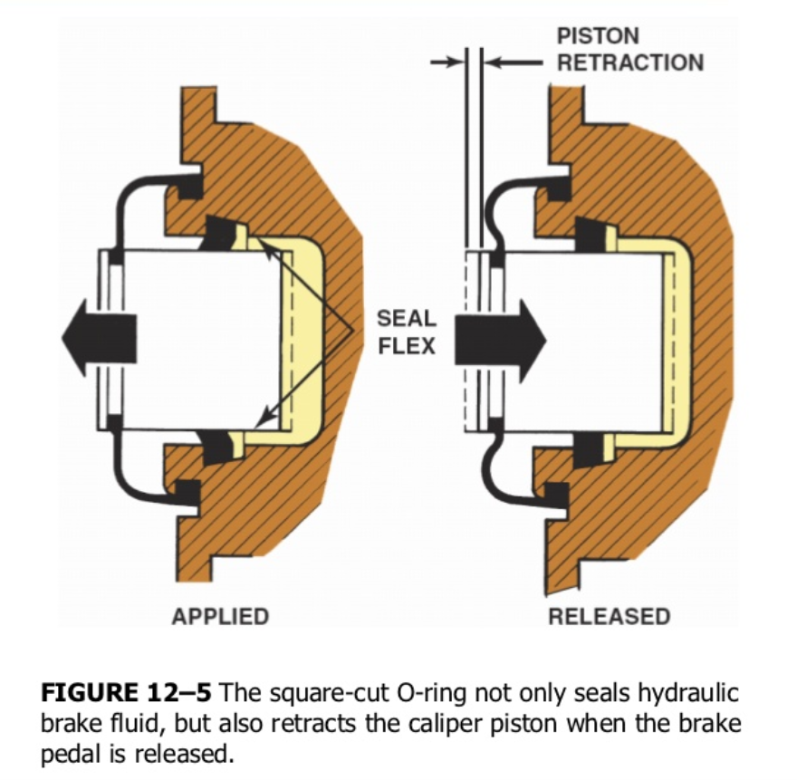 Piston retraction.png