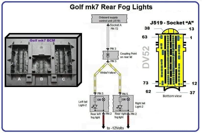 Rear fog light help - non reverse light wire hack - GOLFMK7